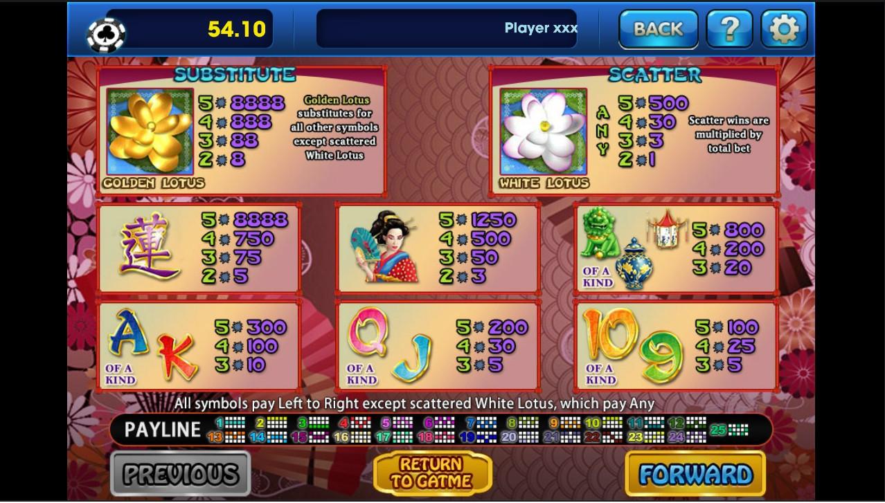 Besten casino spiele vbn